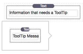 cleanTips position not shown in edit fix