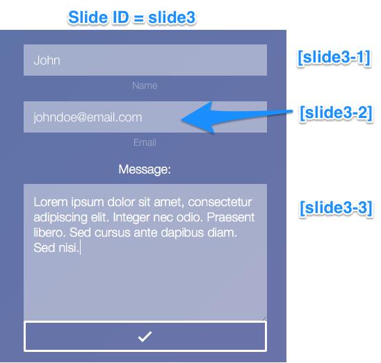 slide3 example